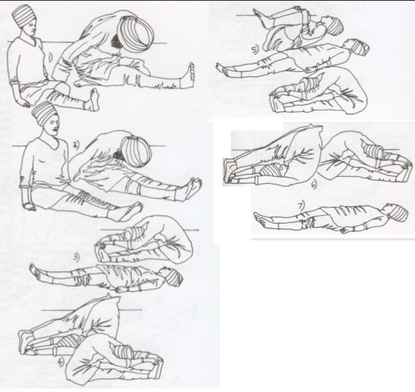 kriya for nerve, navel, and lower spine strength